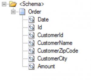 source schema