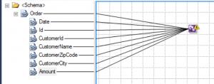 Link Table looping functoid