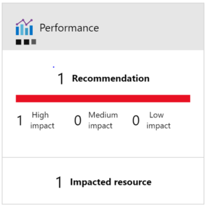 azure recommendation performance