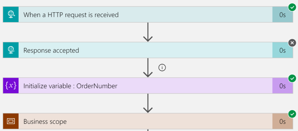 resubmit nested correct behavior