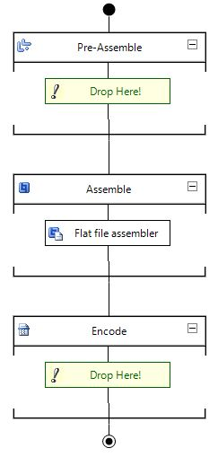 Assembleur de fichier plat