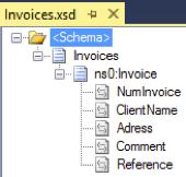 Schéma Invoices