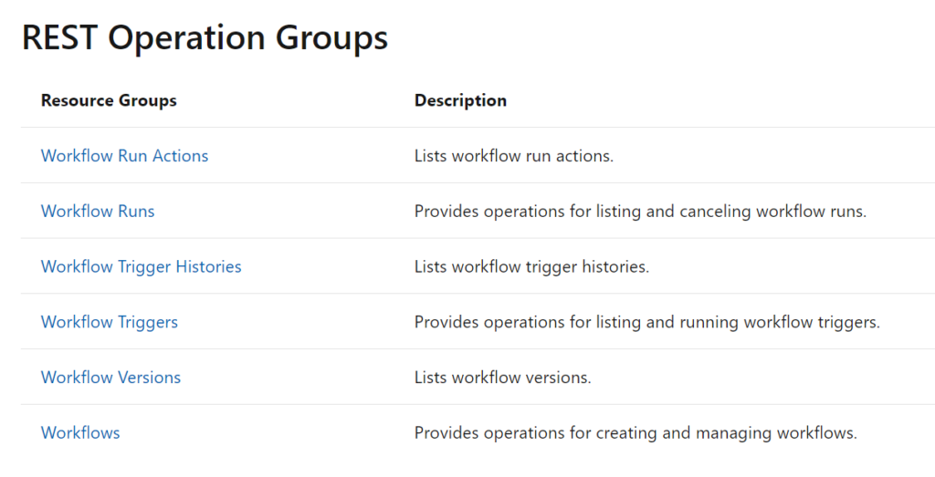 Azrue REST API Logic App Operation Groups