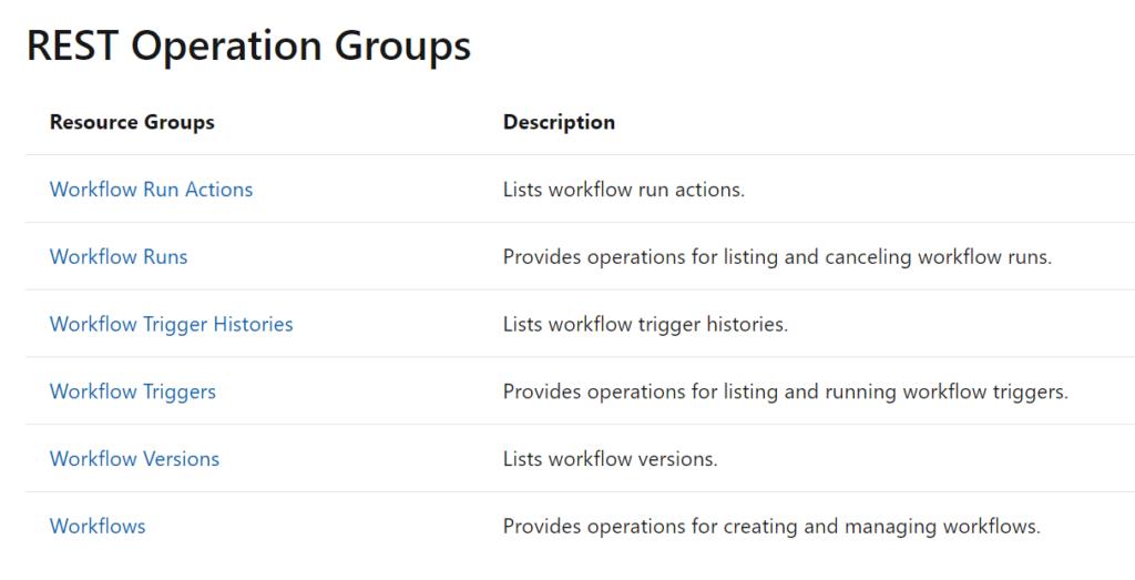 REST API Azure-Logic App Operation Groups