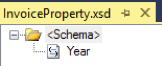 property schema