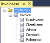 Schéma Invoice