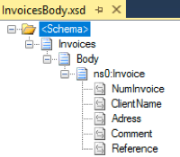 Invoices body schema